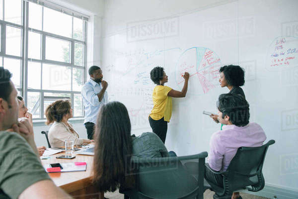 Business people working with diagrams on a whiteboard during a meeting Royalty-free stock photo